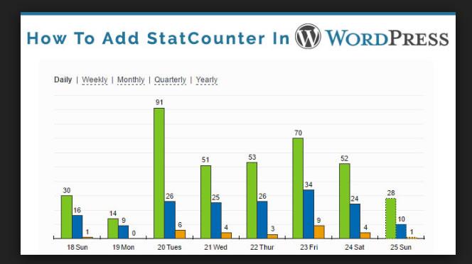 Migliore alternativa a Google Analytics per le statistiche dei siti web
